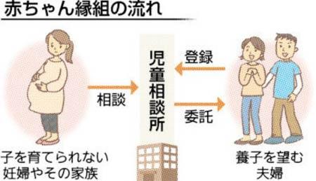 社会的養護赤ちゃん縁組、香川県内でも/「命のリレー」制度