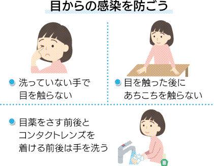 目薬 コロナ 新型コロナの消毒 有効と確認された成分は?使い方は?:朝日新聞デジタル