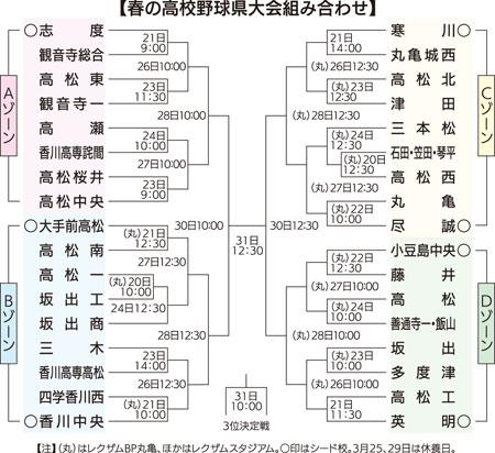 香川県の高校野球111 YouTube動画>2本 ->画像>17枚