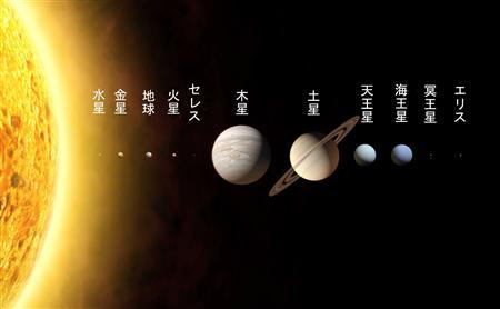 冥王星型天体」と命名/海王星より外側の準惑星   全国ニュース   四国 ...
